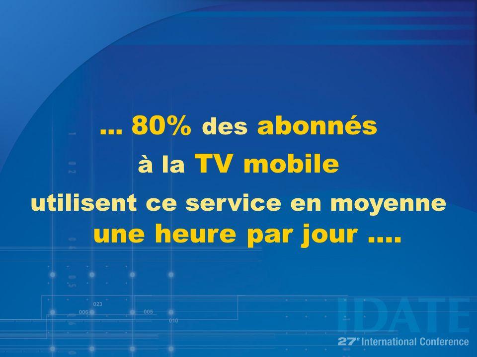 … 80% des abonnés à la TV mobile utilisent ce service en moyenne une heure par jour ….