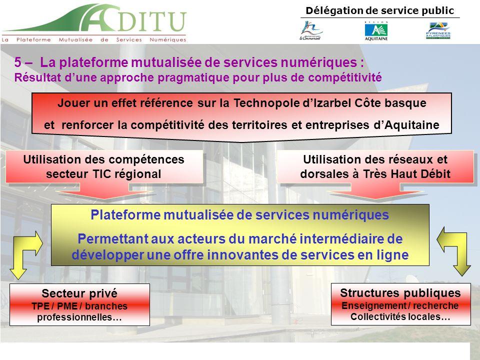 Délégation de service public Jouer un effet référence sur la Technopole dIzarbel Côte basque et renforcer la compétitivité des territoires et entrepri