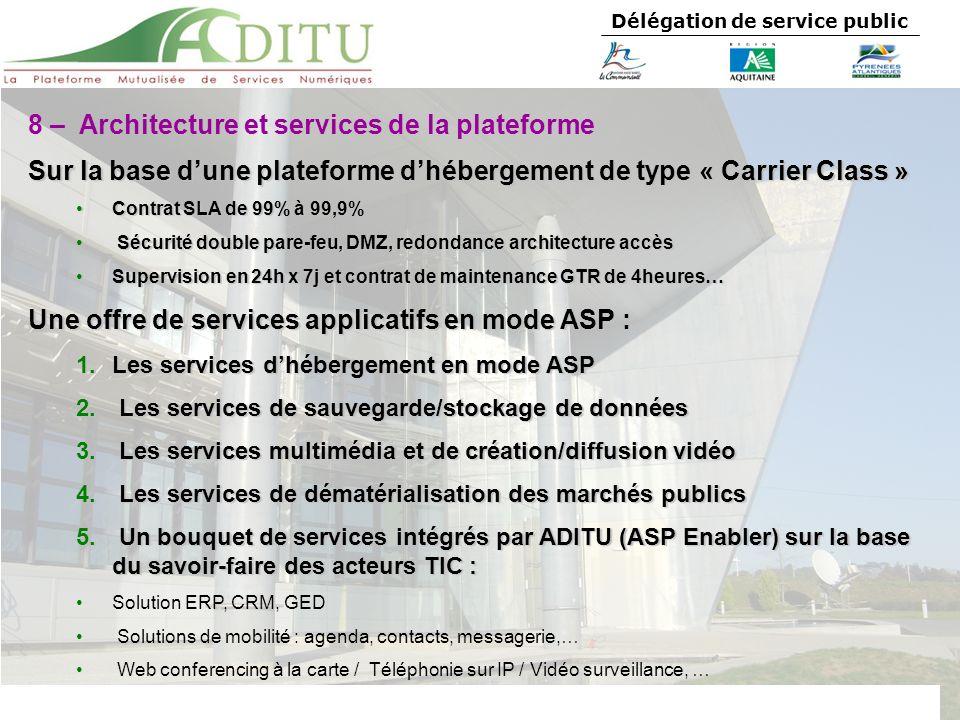 Délégation de service public Sur la base dune plateforme dhébergement de type « Carrier Class » Contrat SLA de 99% à 99,9%Contrat SLA de 99% à 99,9% S