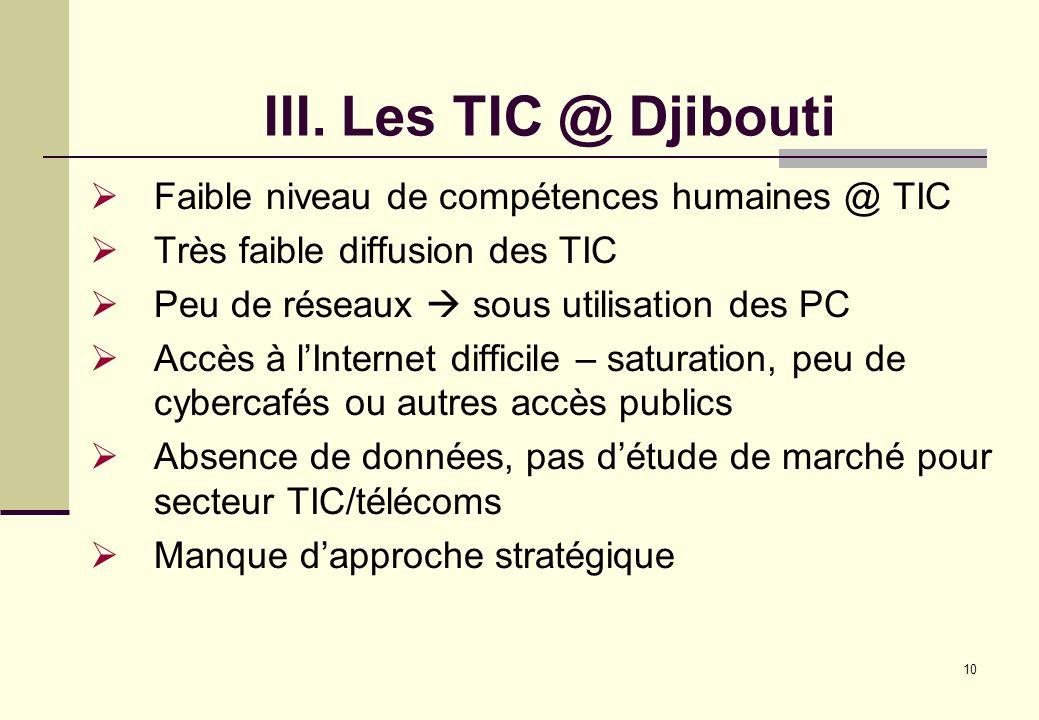 10 III. Les TIC @ Djibouti Faible niveau de compétences humaines @ TIC Très faible diffusion des TIC Peu de réseaux sous utilisation des PC Accès à lI