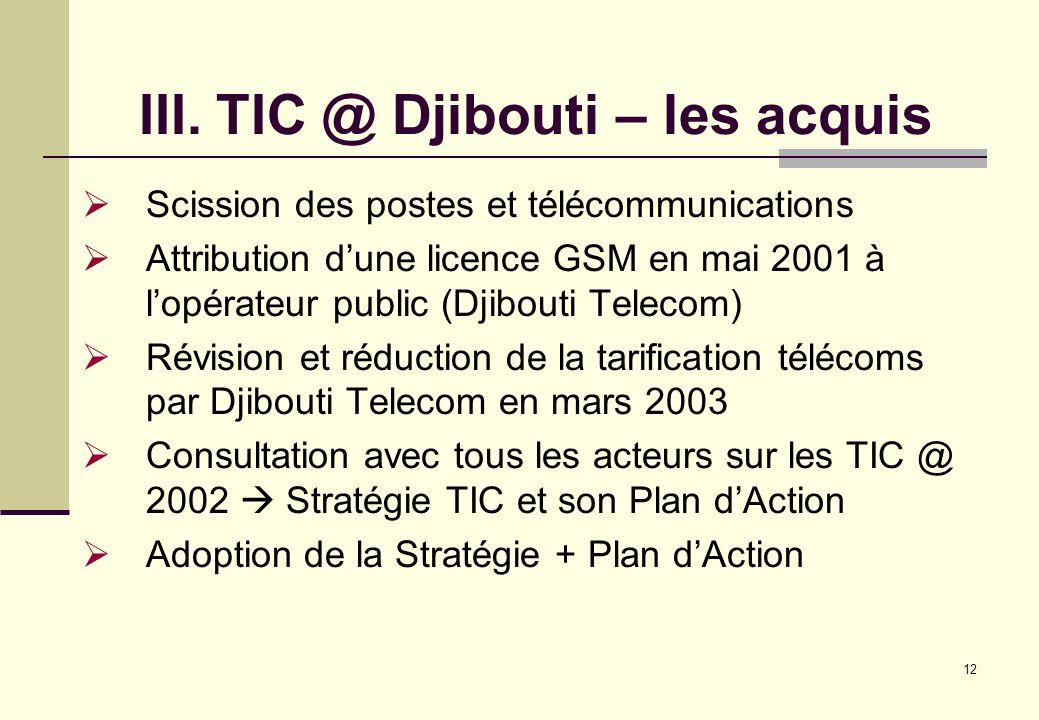 12 III. TIC @ Djibouti – les acquis Scission des postes et télécommunications Attribution dune licence GSM en mai 2001 à lopérateur public (Djibouti T