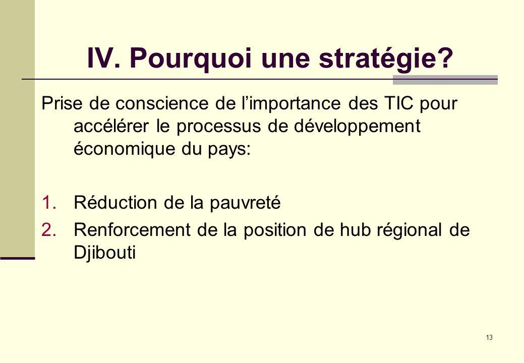 13 IV. Pourquoi une stratégie? Prise de conscience de limportance des TIC pour accélérer le processus de développement économique du pays: 1.Réduction