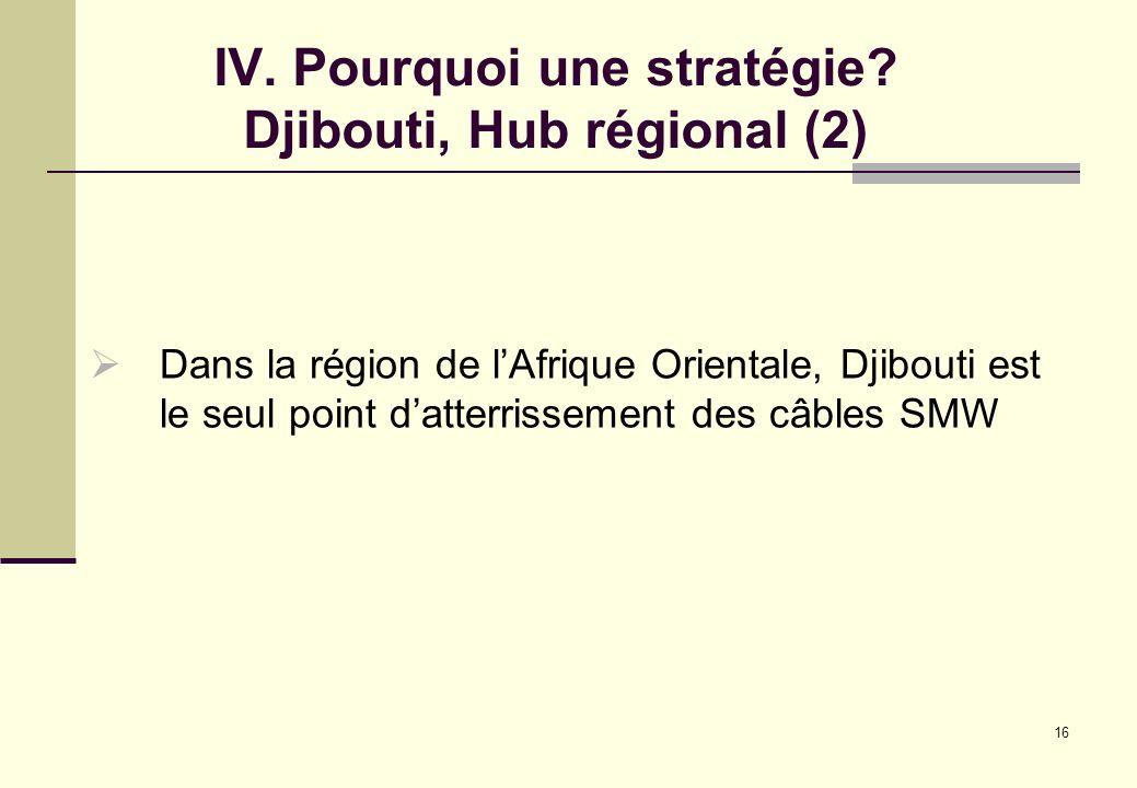 16 IV. Pourquoi une stratégie? Djibouti, Hub régional (2) Dans la région de lAfrique Orientale, Djibouti est le seul point datterrissement des câbles