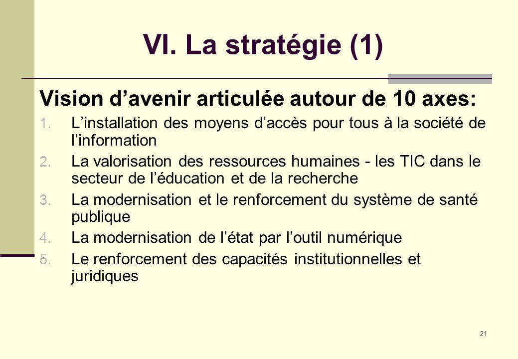 21 VI. La stratégie (1) Vision davenir articulée autour de 10 axes: 1. Linstallation des moyens daccès pour tous à la société de linformation 2. La va