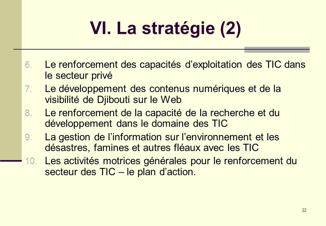 22 VI. La stratégie (2) 6. Le renforcement des capacités dexploitation des TIC dans le secteur privé 7. Le développement des contenus numériques et de