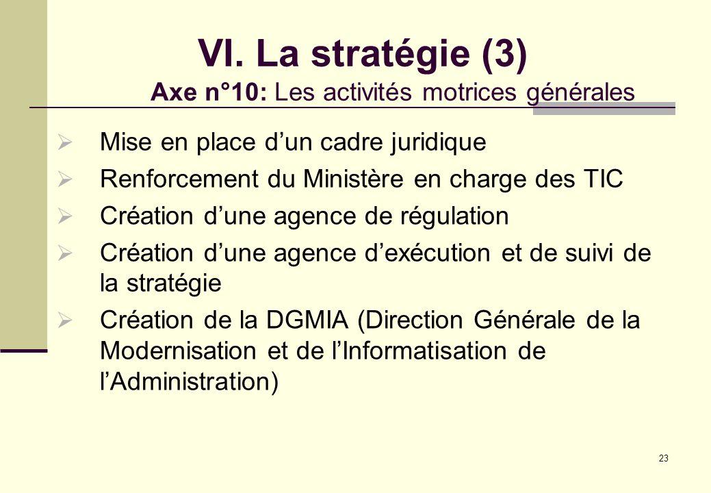23 VI. La stratégie (3) Axe n°10: Les activités motrices générales Mise en place dun cadre juridique Renforcement du Ministère en charge des TIC Créat