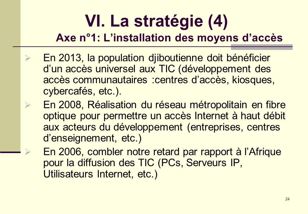 24 VI. La stratégie (4) Axe n°1: Linstallation des moyens daccès En 2013, la population djiboutienne doit bénéficier dun accès universel aux TIC (déve