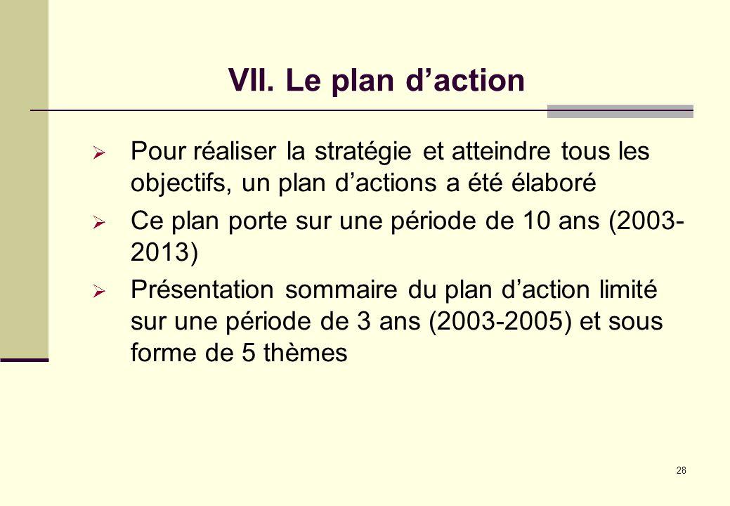 28 VII. Le plan daction Pour réaliser la stratégie et atteindre tous les objectifs, un plan dactions a été élaboré Ce plan porte sur une période de 10