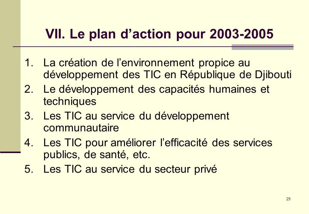 29 VII. Le plan daction pour 2003-2005 1.La création de lenvironnement propice au développement des TIC en République de Djibouti 2.Le développement d