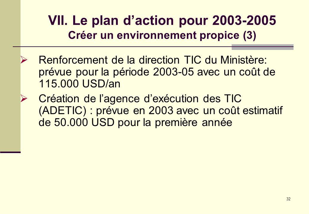 32 Renforcement de la direction TIC du Ministère: prévue pour la période 2003-05 avec un coût de 115.000 USD/an Création de lagence dexécution des TIC