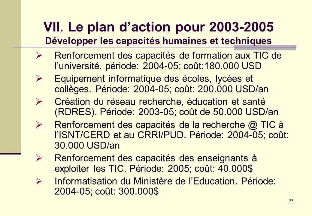 33 VII. Le plan daction pour 2003-2005 Développer les capacités humaines et techniques Renforcement des capacités de formation aux TIC de luniversité.