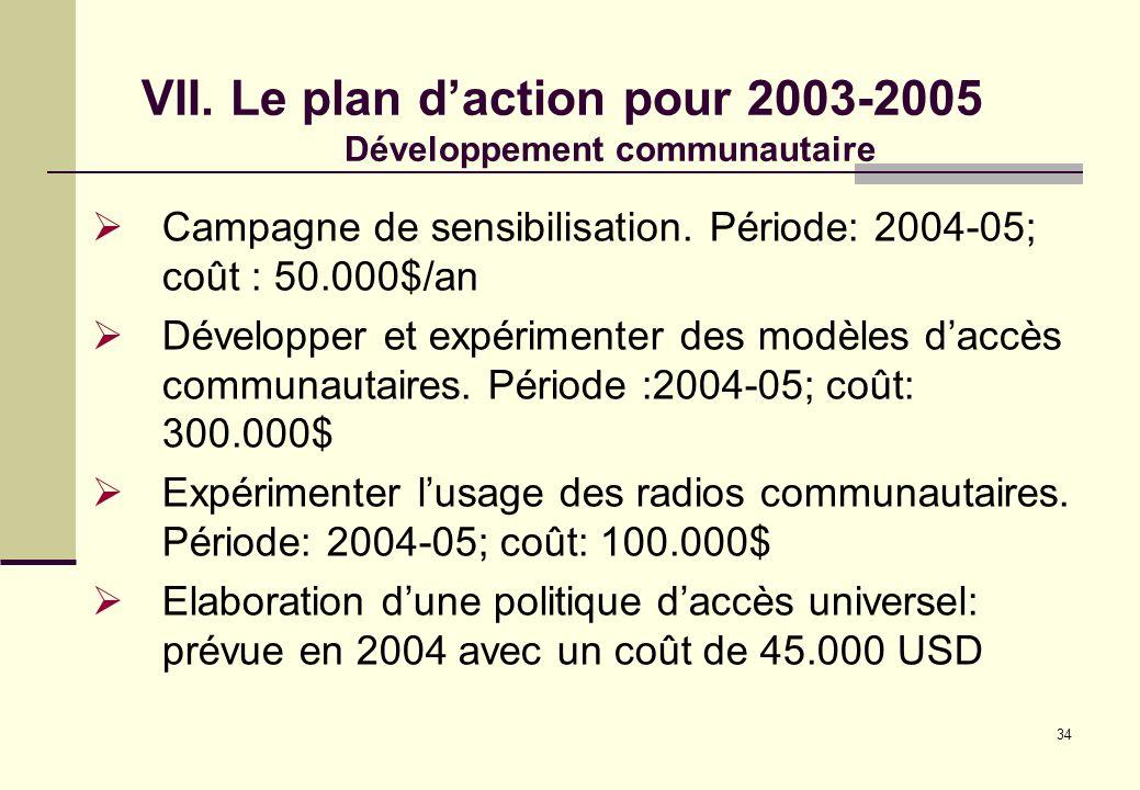 34 VII. Le plan daction pour 2003-2005 Développement communautaire Campagne de sensibilisation. Période: 2004-05; coût : 50.000$/an Développer et expé