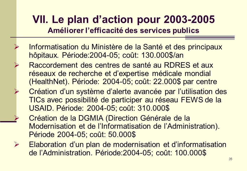 35 VII. Le plan daction pour 2003-2005 Améliorer lefficacité des services publics Informatisation du Ministère de la Santé et des principaux hôpitaux.