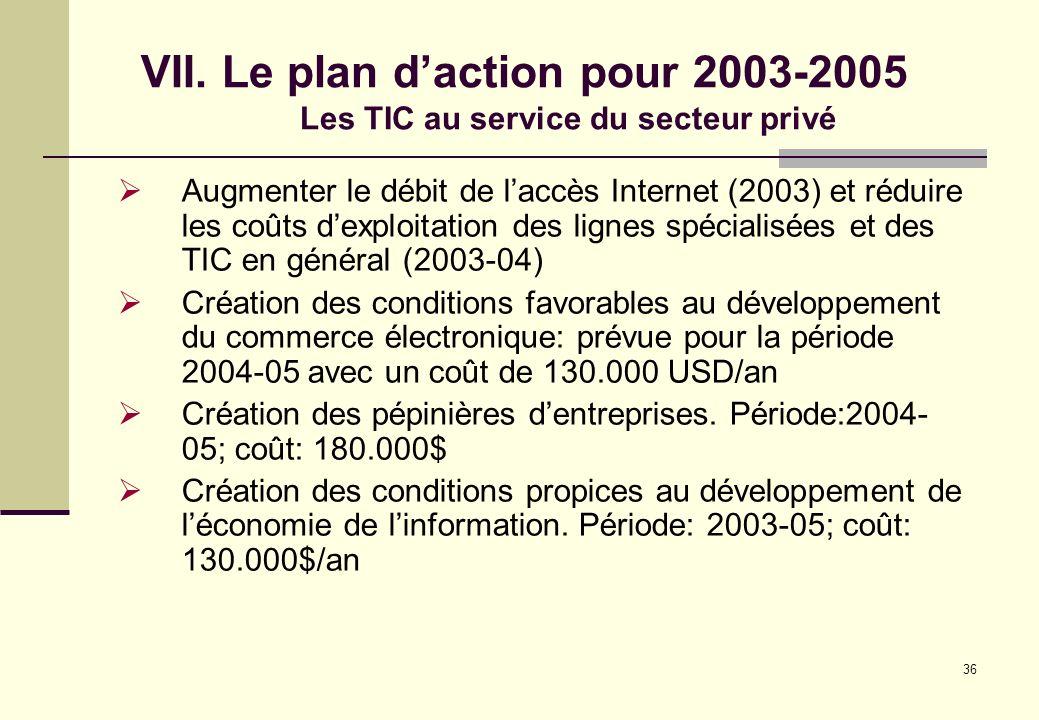 36 VII. Le plan daction pour 2003-2005 Les TIC au service du secteur privé Augmenter le débit de laccès Internet (2003) et réduire les coûts dexploita