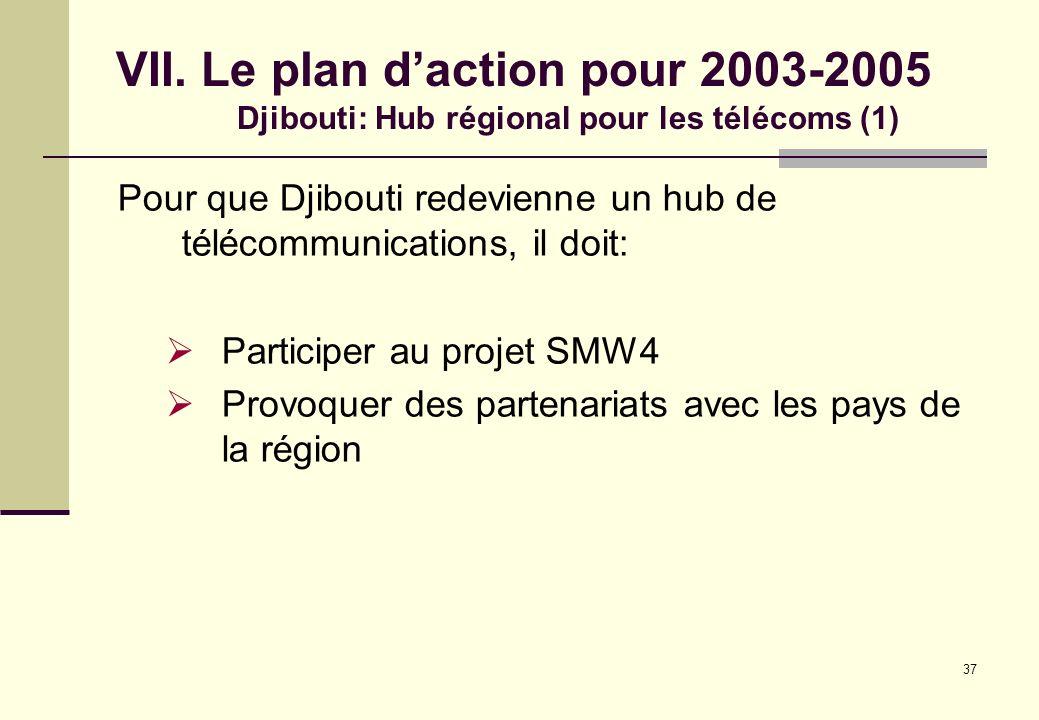 37 VII. Le plan daction pour 2003-2005 Djibouti: Hub régional pour les télécoms (1) Pour que Djibouti redevienne un hub de télécommunications, il doit
