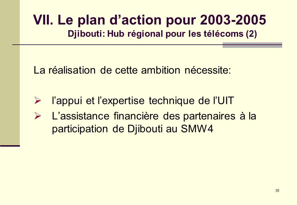 38 VII. Le plan daction pour 2003-2005 Djibouti: Hub régional pour les télécoms (2) La réalisation de cette ambition nécessite: lappui et lexpertise t