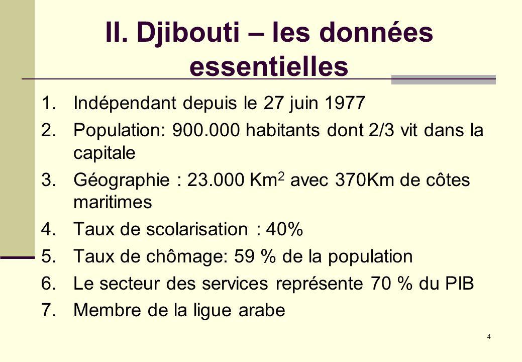 4 II. Djibouti – les données essentielles 1.Indépendant depuis le 27 juin 1977 2.Population: 900.000 habitants dont 2/3 vit dans la capitale 3.Géograp