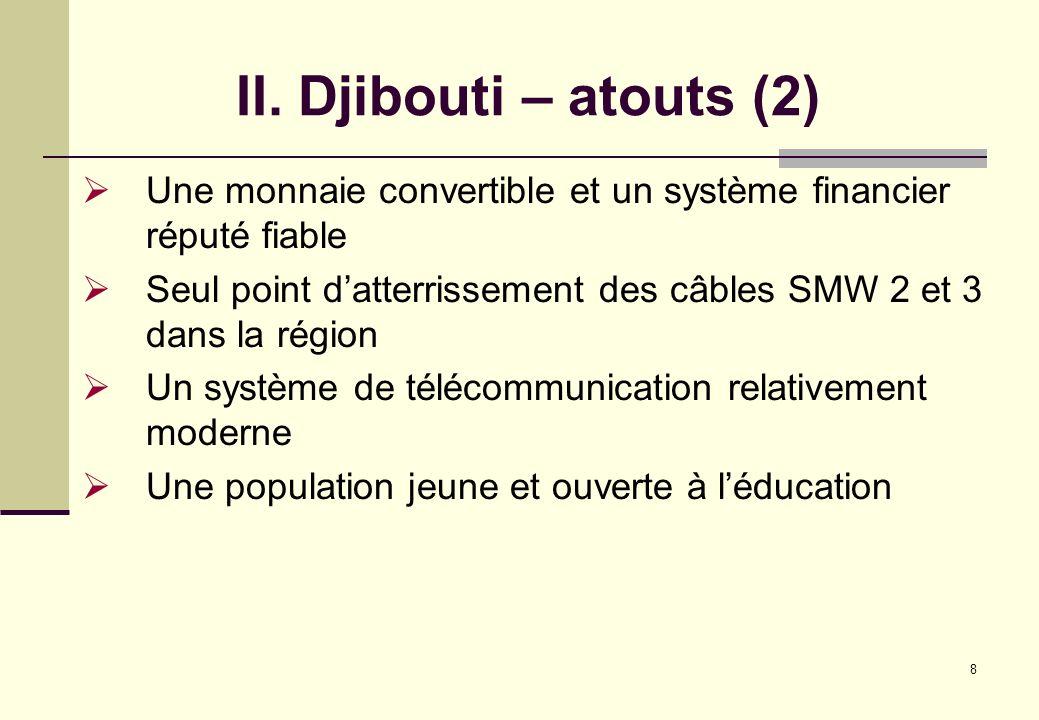8 II. Djibouti – atouts (2) Une monnaie convertible et un système financier réputé fiable Seul point datterrissement des câbles SMW 2 et 3 dans la rég