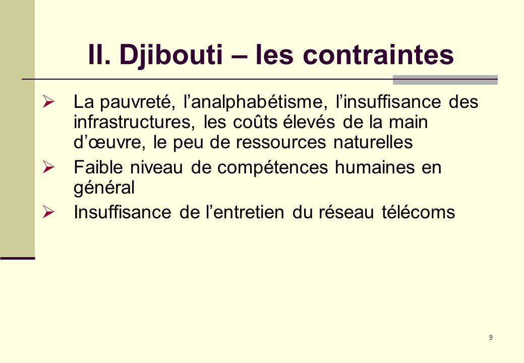 9 II. Djibouti – les contraintes La pauvreté, lanalphabétisme, linsuffisance des infrastructures, les coûts élevés de la main dœuvre, le peu de ressou