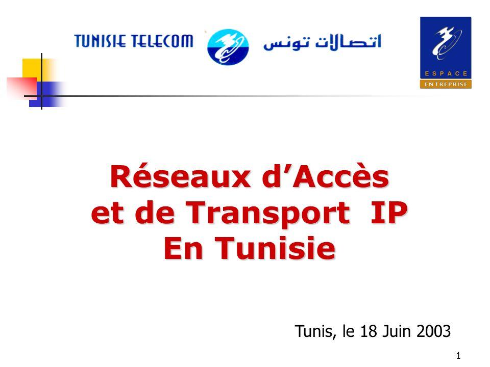 1 Réseaux dAccès et de Transport IP En Tunisie Tunis, le 18 Juin 2003