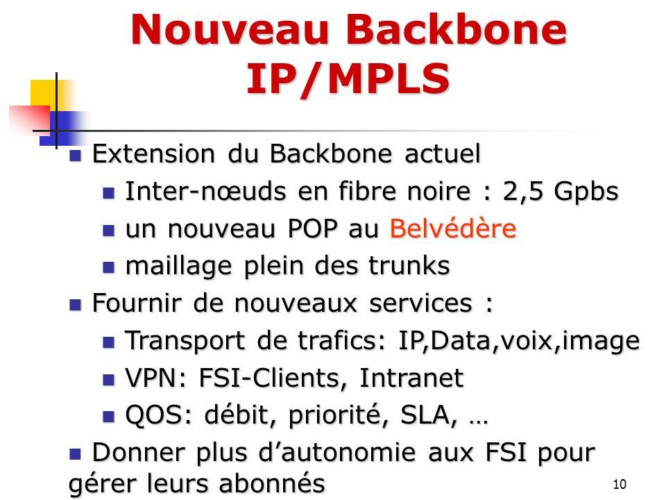 10 Extension du Backbone actuel Extension du Backbone actuel Inter-nœuds en fibre noire : 2,5 Gpbs Inter-nœuds en fibre noire : 2,5 Gpbs un nouveau PO