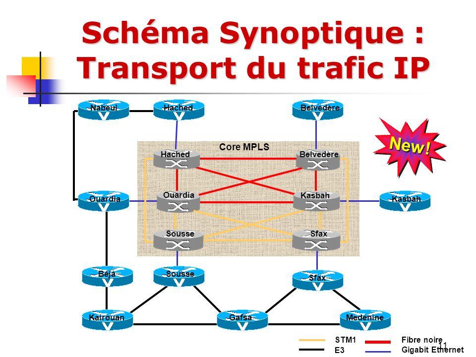 11 Belvedère Ouardia Sfax Sousse Core MPLS Fibre noireSTM1 E3 Gigabit Ethernet Sousse Hached Kasbah BelvedèreHached Ouardia Sousse Nabeul Kasbah Meden