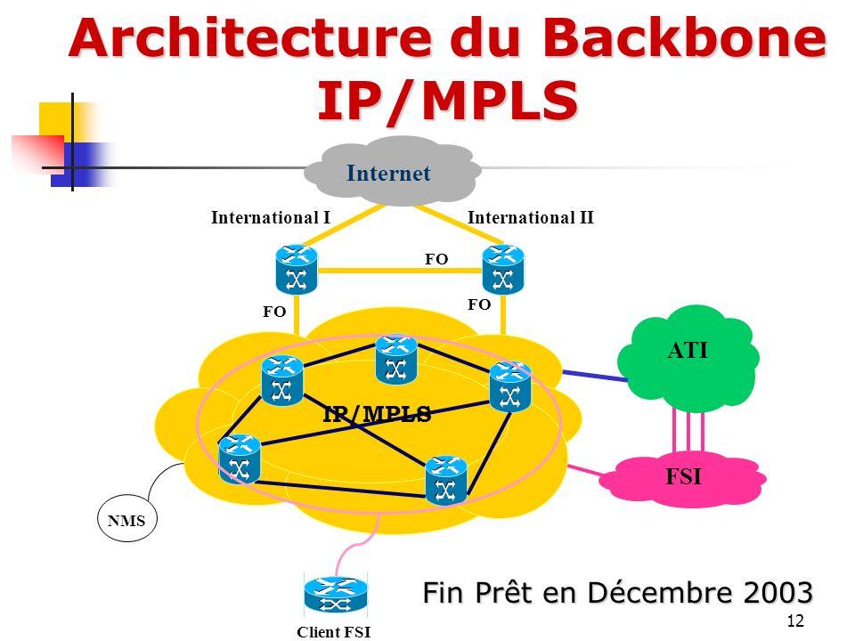 12 ATI FSI Internet International I Client FSI International II NMS FO IP/MPLS Architecture du Backbone IP/MPLS Fin Prêt en Décembre 2003