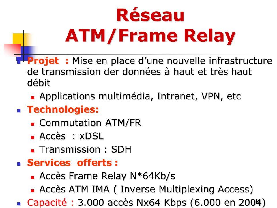 16 Projet : Mise en place dune nouvelle infrastructure de transmission der données à haut et très haut débit Projet : Mise en place dune nouvelle infr