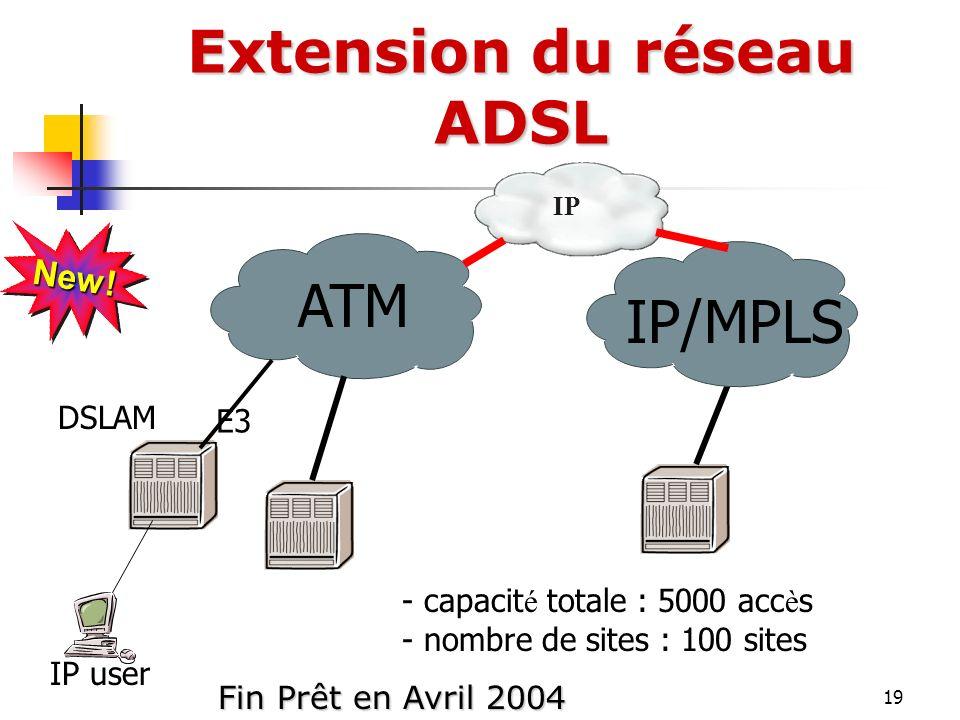 19 Extension du réseau ADSL ATM DSLAM E3 IP user IP/MPLS IP - capacit é totale : 5000 acc è s - nombre de sites : 100 sites New!New! Fin Prêt en Avril
