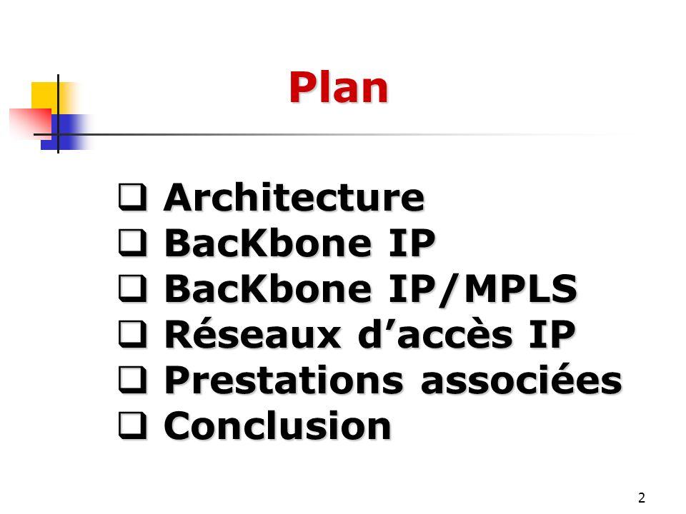 2 Plan Architecture Architecture BacKbone IP BacKbone IP BacKbone IP/MPLS BacKbone IP/MPLS Réseaux daccès IP Réseaux daccès IP Prestations associées P