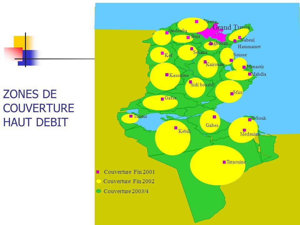 26 ZONES DE COUVERTURE HAUT DEBIT Bizerte Grand Tunis Couverture Fin 2001 Couverture Fin 2002 Jendouba Beja Nabeul Zaghouan Seliana Sousse Monastir Ma