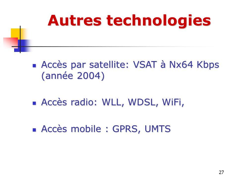 27 Autres technologies Accès par satellite: VSAT à Nx64 Kbps (année 2004) Accès par satellite: VSAT à Nx64 Kbps (année 2004) Accès radio: WLL, WDSL, W
