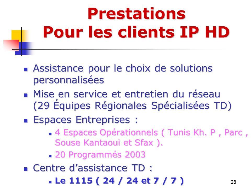28 Assistance pour le choix de solutions personnalisées Assistance pour le choix de solutions personnalisées Mise en service et entretien du réseau (2