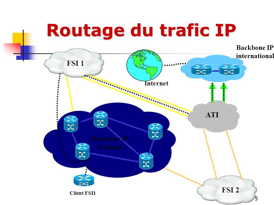 16 Projet : Mise en place dune nouvelle infrastructure de transmission der données à haut et très haut débit Projet : Mise en place dune nouvelle infrastructure de transmission der données à haut et très haut débit Applications multimédia, Intranet, VPN, etc Applications multimédia, Intranet, VPN, etc Technologies: Technologies: Commutation ATM/FR Commutation ATM/FR Accès : xDSL Accès : xDSL Transmission : SDH Transmission : SDH Services offerts : Services offerts : Accès Frame Relay N*64Kb/s Accès Frame Relay N*64Kb/s Accès ATM IMA ( Inverse Multiplexing Access) Accès ATM IMA ( Inverse Multiplexing Access) Capacité : 3.000 accès Nx64 Kbps (6.000 en 2004) Capacité : 3.000 accès Nx64 Kbps (6.000 en 2004) Réseau ATM/Frame Relay