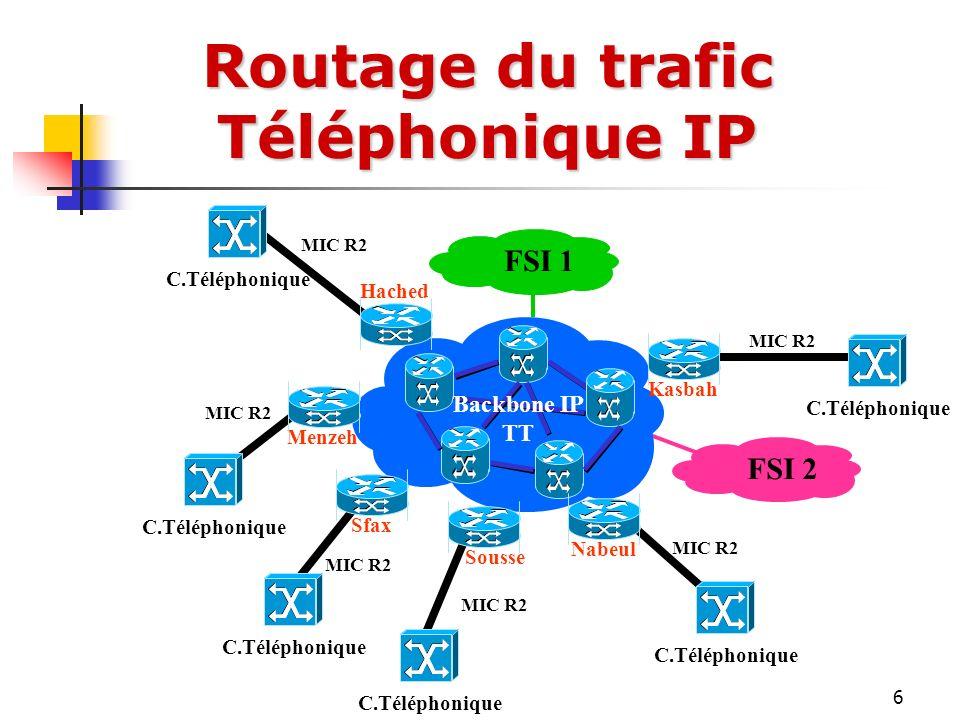 6 Routage du trafic Téléphonique IP FSI 2 Backbone IP TT Sfax FSI 1 Sousse Menzeh Nabeul Kasbah Hached C.Téléphonique MIC R2