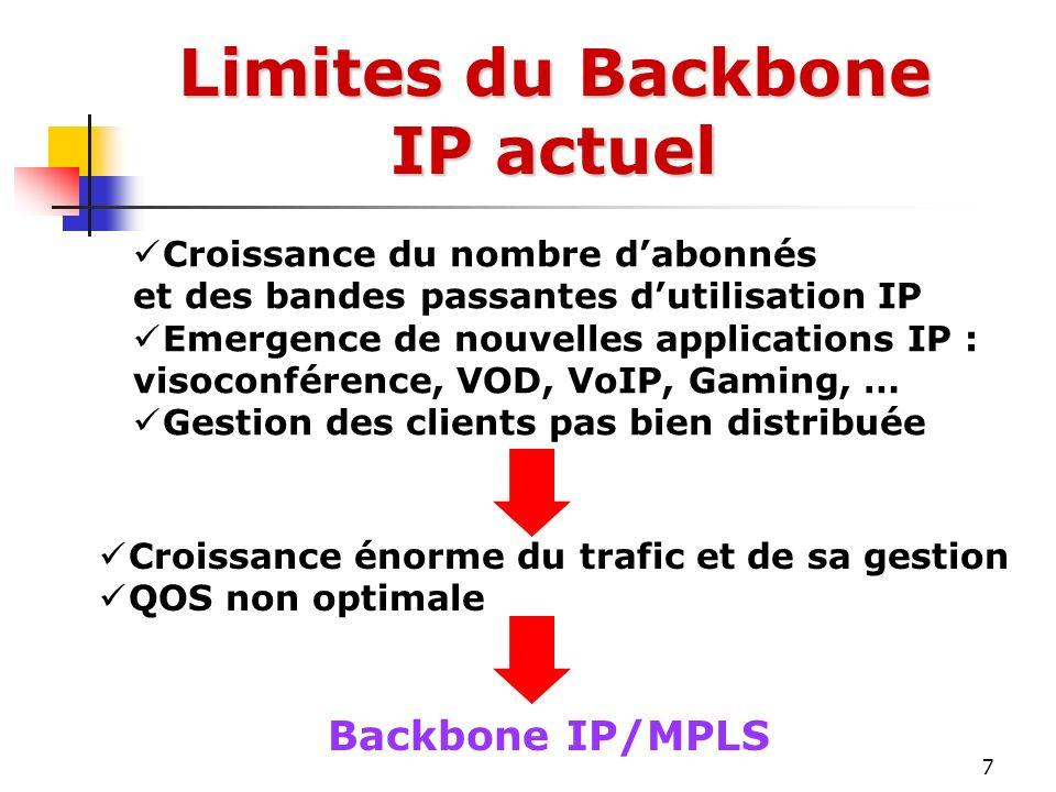 7 Limites du Backbone IP actuel Croissance énorme du trafic et de sa gestion QOS non optimale Croissance du nombre dabonnés et des bandes passantes du