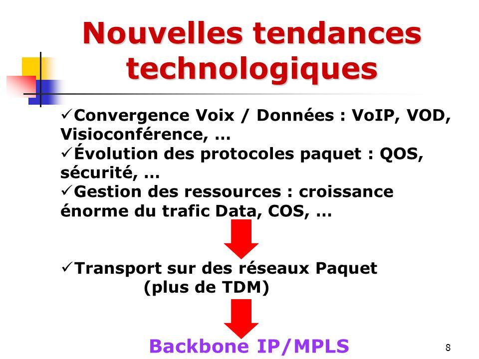 8 Nouvelles tendances technologiques Transport sur des réseaux Paquet (plus de TDM) Convergence Voix / Données : VoIP, VOD, Visioconférence, … Évoluti
