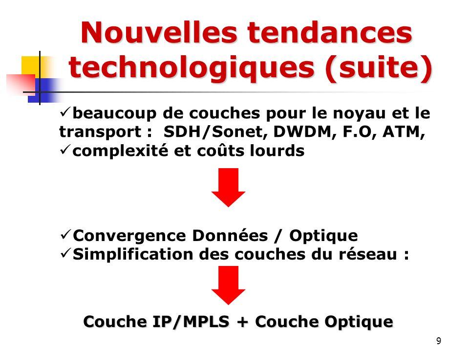9 Nouvelles tendances technologiques (suite) Convergence Données / Optique Simplification des couches du réseau : beaucoup de couches pour le noyau et