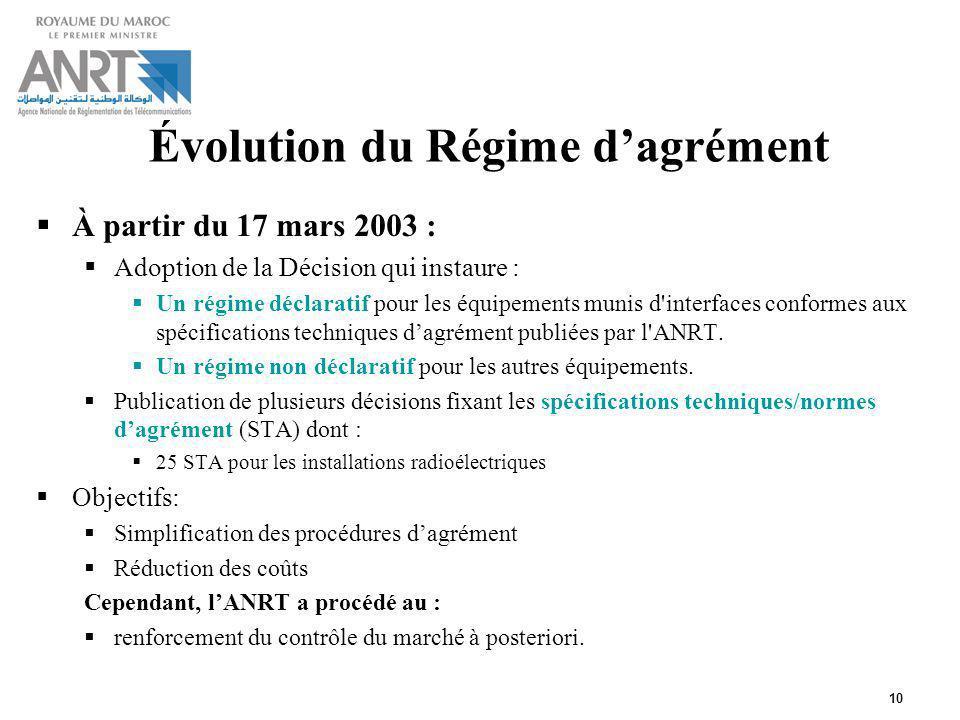 10 Évolution du Régime dagrément À partir du 17 mars 2003 : Adoption de la Décision qui instaure : Un régime déclaratif pour les équipements munis d'i