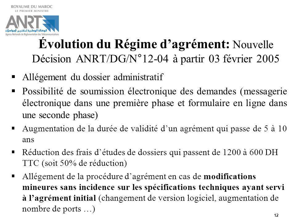 12 Évolution du Régime dagrément: Nouvelle Décision ANRT/DG/N°12-04 à partir 03 février 2005 Allégement du dossier administratif Possibilité de soumis