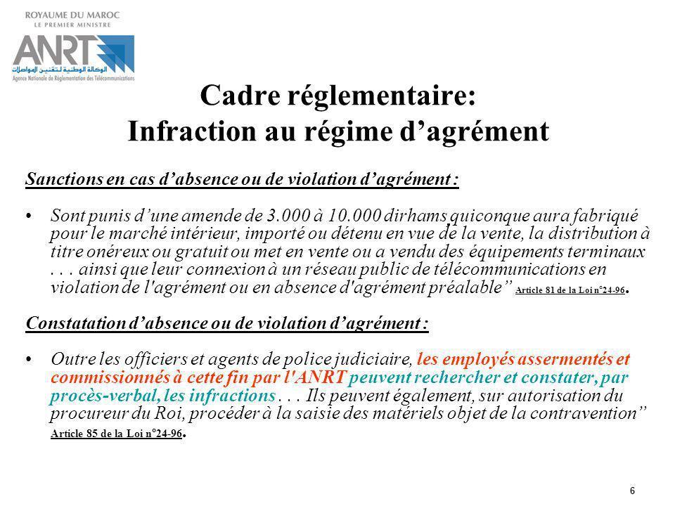 6 Cadre réglementaire: Infraction au régime dagrément Sanctions en cas dabsence ou de violation dagrément : Sont punis dune amende de 3.000 à 10.000 d