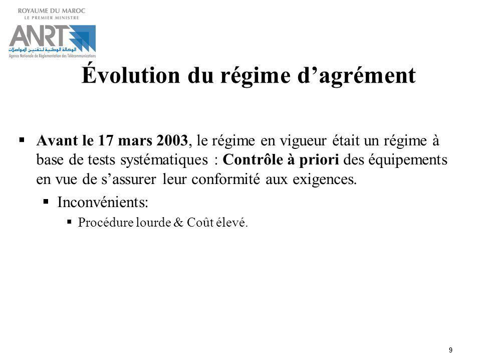 9 Évolution du régime dagrément Avant le 17 mars 2003, le régime en vigueur était un régime à base de tests systématiques : Contrôle à priori des équi