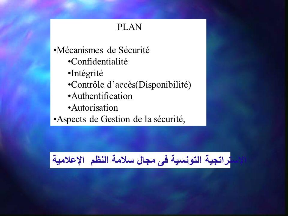 PLAN Mécanismes de Sécurité Confidentialité Intégrité Contrôle daccès(Disponibilité) Authentification Autorisation Aspects de Gestion de la sécurité, الإستراتجية التونسية فى مجال سلامة النظم الإعلامية