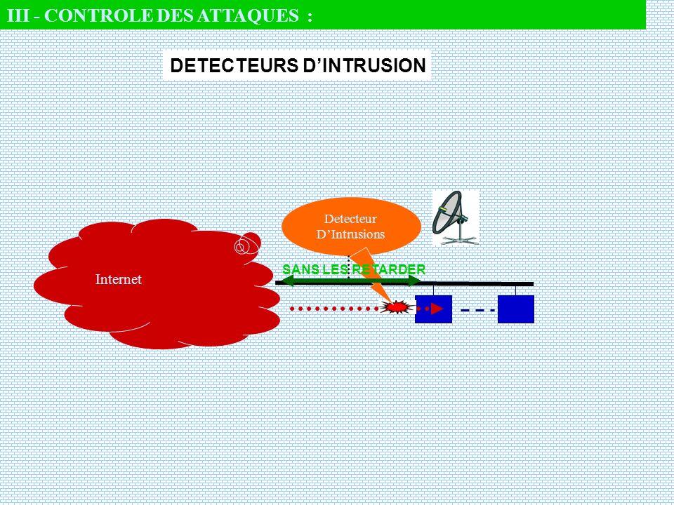Serveurs PC RESEAU EXTERNE Firewall Classique INCAPABLES de Contrôler les Attaques INTERNES ( Aveugles ) Firewalls Classiques Hackers Saboteurs Firewalls DISTRIBUES Modem Inconscience II – PROTECTION DES RESEAUX INTERNES :