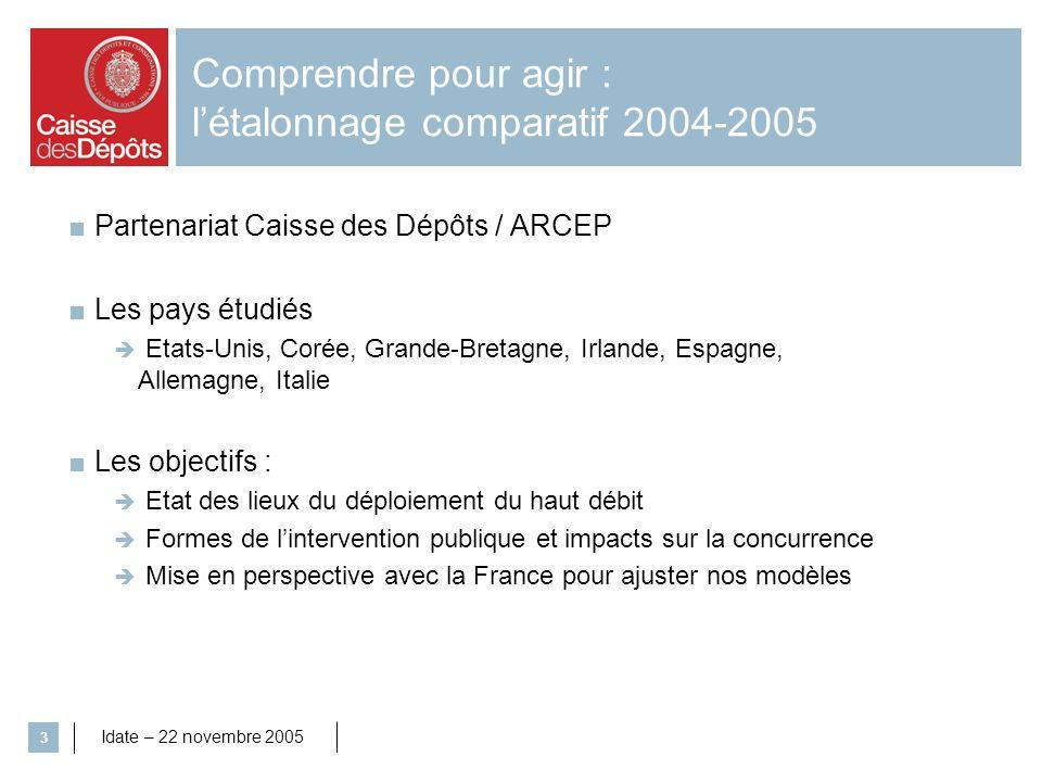 Idate – 22 novembre 2005 3 Comprendre pour agir : létalonnage comparatif 2004-2005 Partenariat Caisse des Dépôts / ARCEP Les pays étudiés Etats-Unis,
