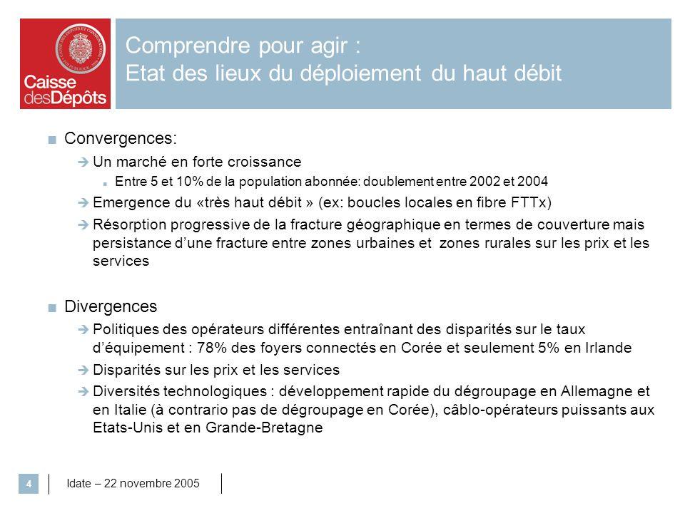 Idate – 22 novembre 2005 4 Comprendre pour agir : Etat des lieux du déploiement du haut débit Convergences: Un marché en forte croissance Entre 5 et 1