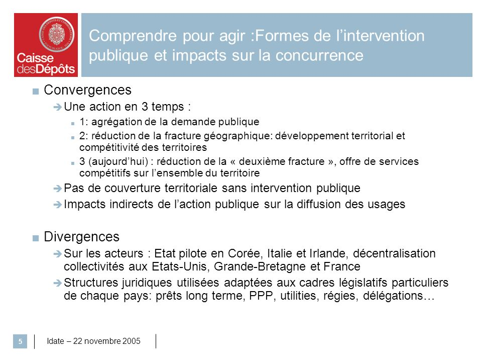 Idate – 22 novembre 2005 5 Comprendre pour agir :Formes de lintervention publique et impacts sur la concurrence Convergences Une action en 3 temps : 1