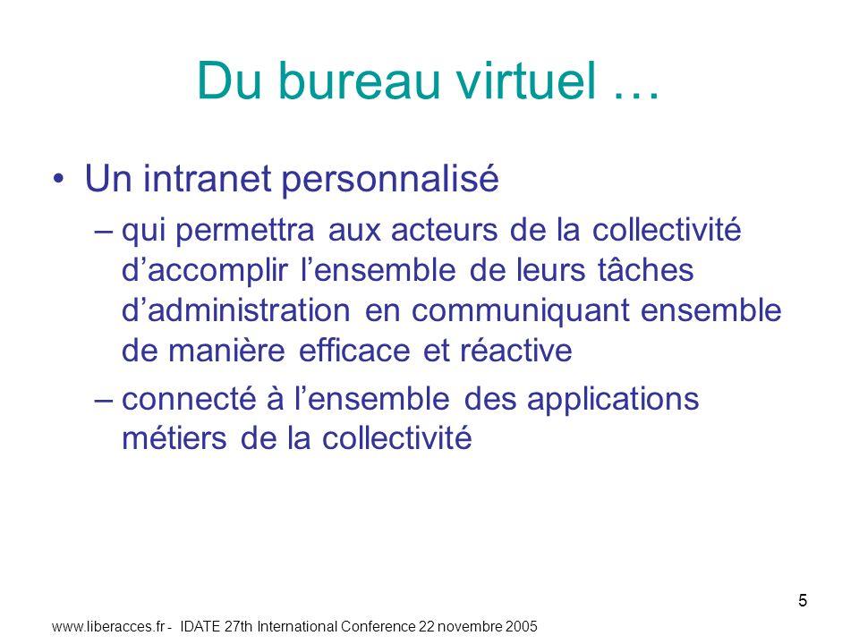 www.liberacces.fr - IDATE 27th International Conference 22 novembre 2005 16 Merci pour votre attention xavier.rocq@agglo-larochelle.fr www.liberacces.fr