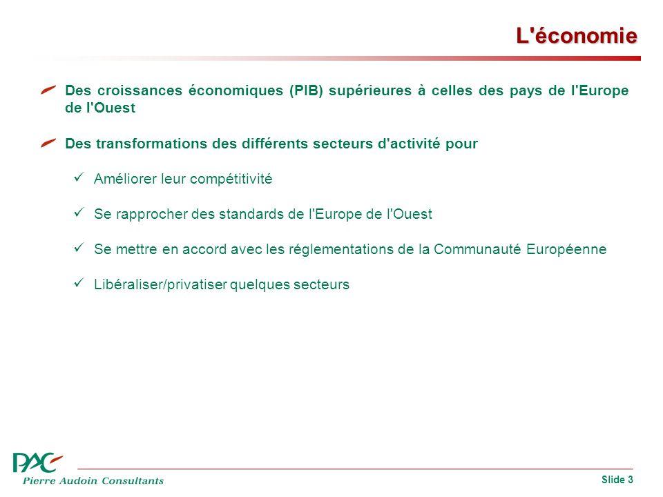 Slide 3 L économie Des croissances économiques (PIB) supérieures à celles des pays de l Europe de l Ouest Des transformations des différents secteurs d activité pour Améliorer leur compétitivité Se rapprocher des standards de l Europe de l Ouest Se mettre en accord avec les réglementations de la Communauté Européenne Libéraliser/privatiser quelques secteurs
