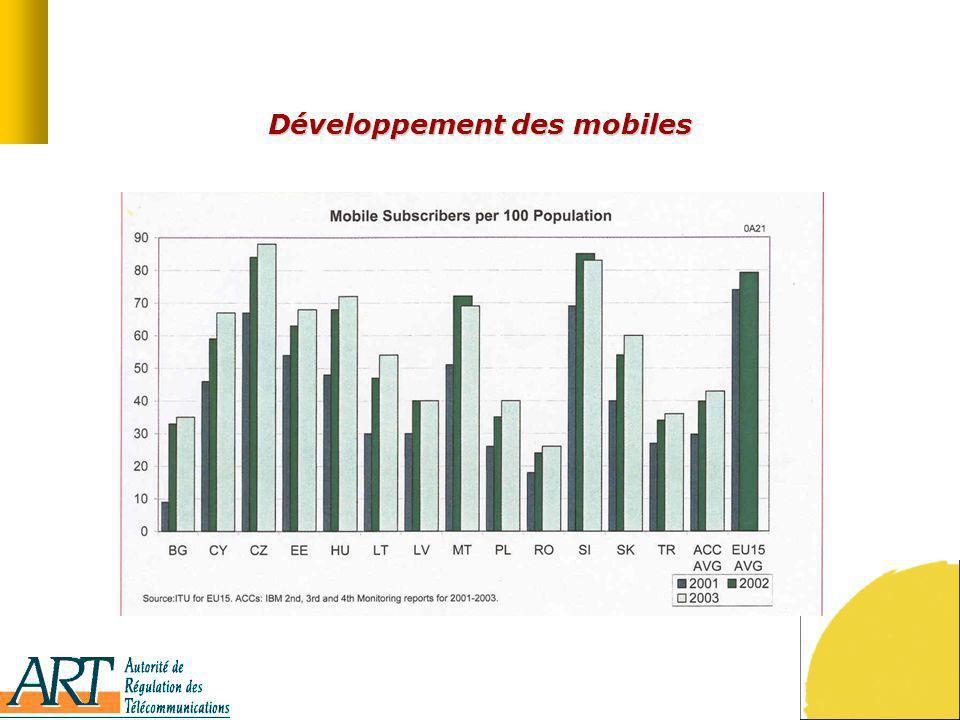 Développement des mobiles